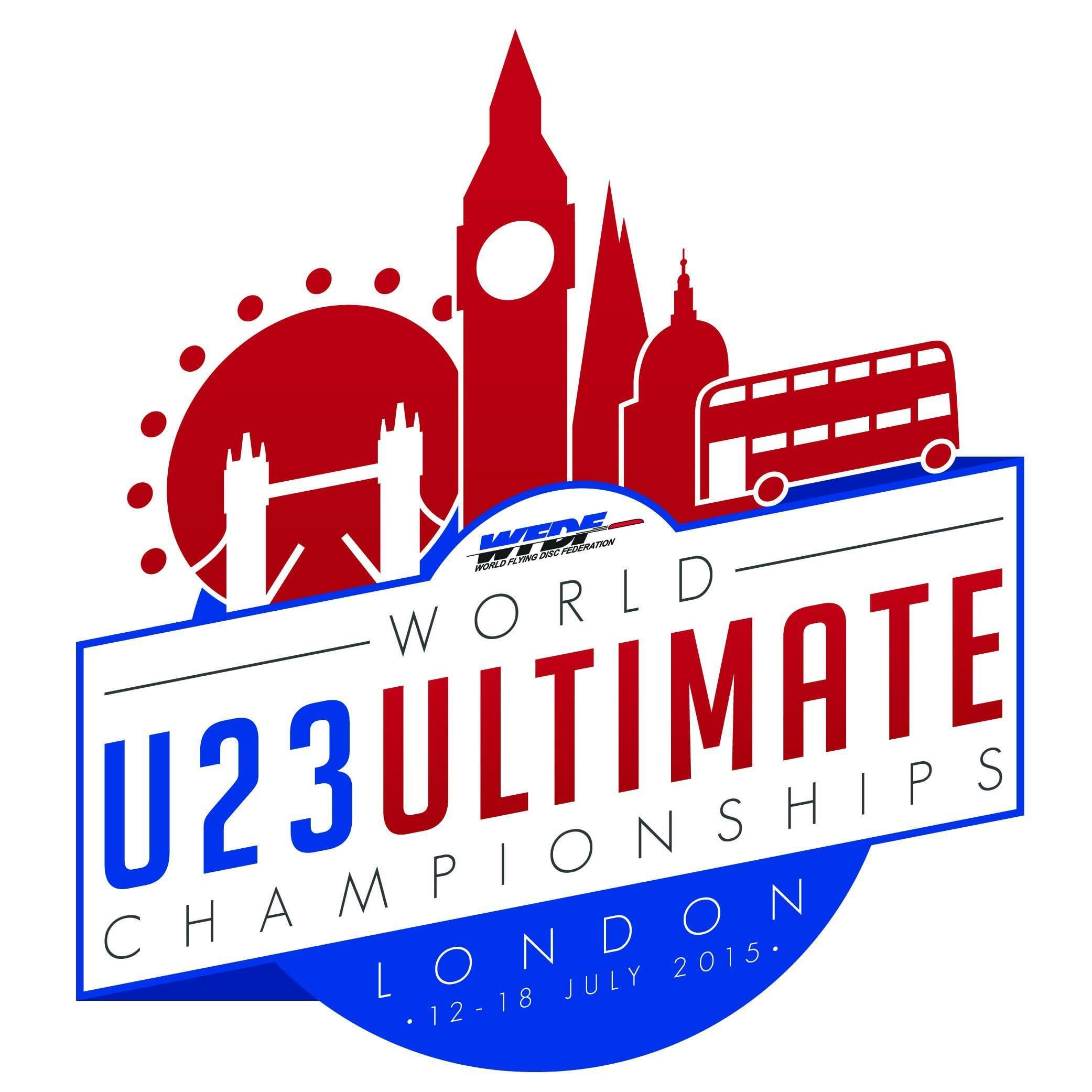 u23 worlds 2015 international team previews presented by