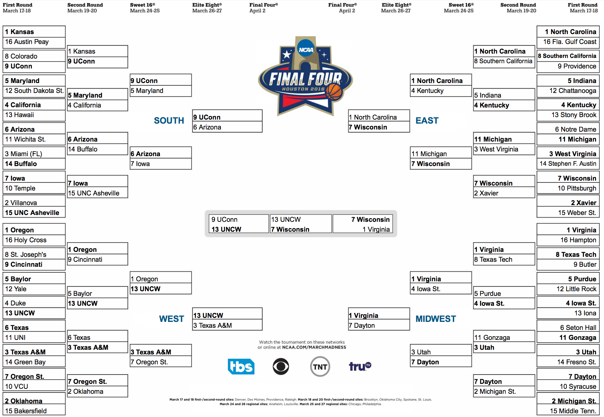 Our NCAA Brackets, Selected By College Ultimate Matchups | Ultiworld